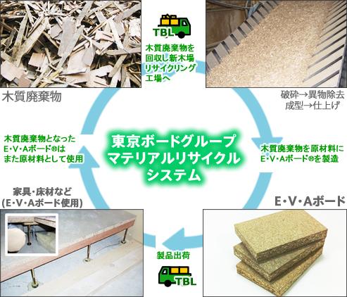 recycle01-c
